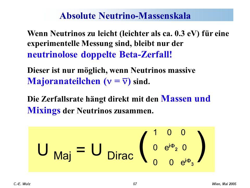 Wien, Mai 2005 C.-E. Wulz57 Absolute Neutrino-Massenskala U Maj = U Dirac ( 1 0 0 0 e i 2 0 0 0 e i 3 ) Wenn Neutrinos zu leicht (leichter als ca. 0.3