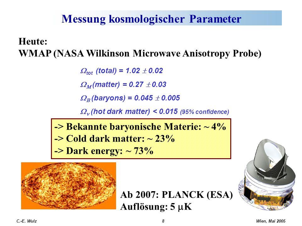 Wien, Mai 2005 C.-E. Wulz8 Messung kosmologischer Parameter Heute: WMAP (NASA Wilkinson Microwave Anisotropy Probe) tot (total) = 1.02 0.02 (matter) =