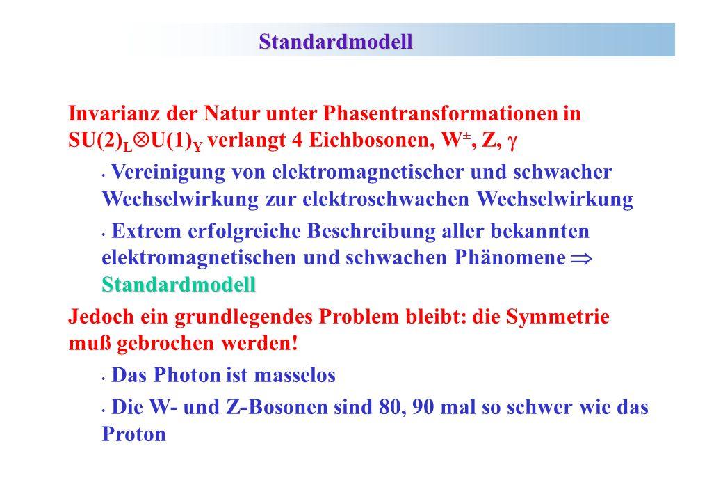 Invarianz der Natur unter Phasentransformationen in SU(2) L U(1) Y verlangt 4 Eichbosonen, W ±, Z, Vereinigung von elektromagnetischer und schwacher Wechselwirkung zur elektroschwachen Wechselwirkung Standardmodell Extrem erfolgreiche Beschreibung aller bekannten elektromagnetischen und schwachen Phänomene Standardmodell Jedoch ein grundlegendes Problem bleibt: die Symmetrie muß gebrochen werden.