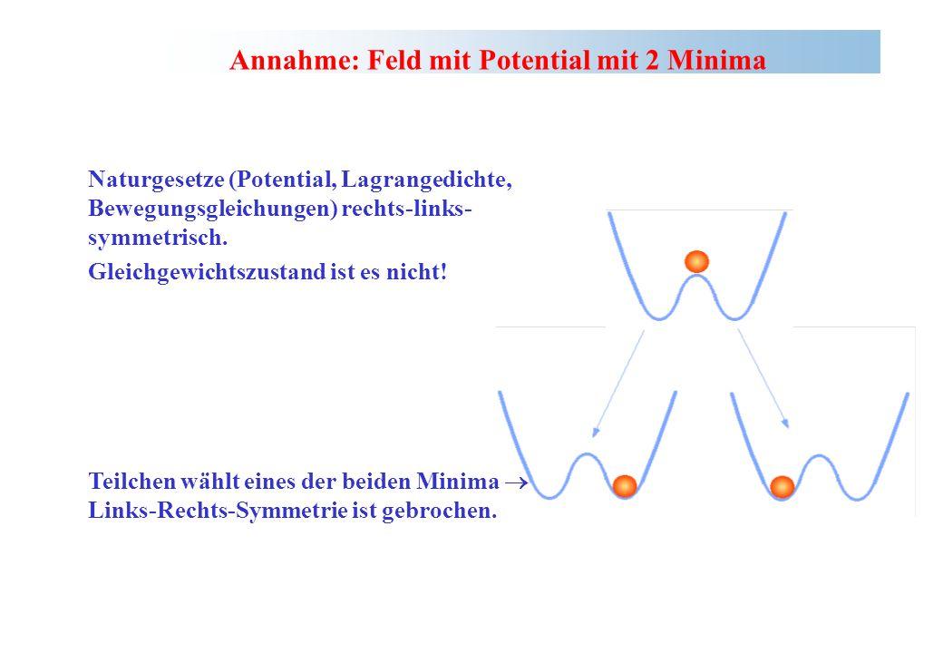 Annahme: Feld mit Potential mit 2 Minima Naturgesetze (Potential, Lagrangedichte, Bewegungsgleichungen) rechts-links- symmetrisch.