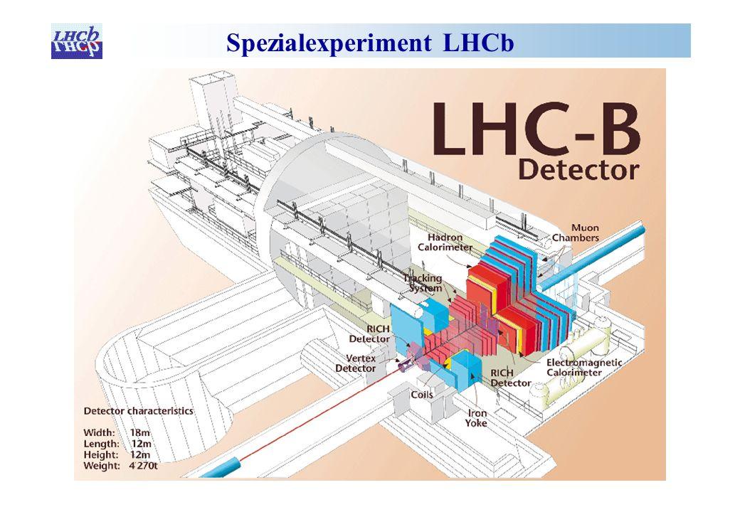 Spezialexperiment LHCb