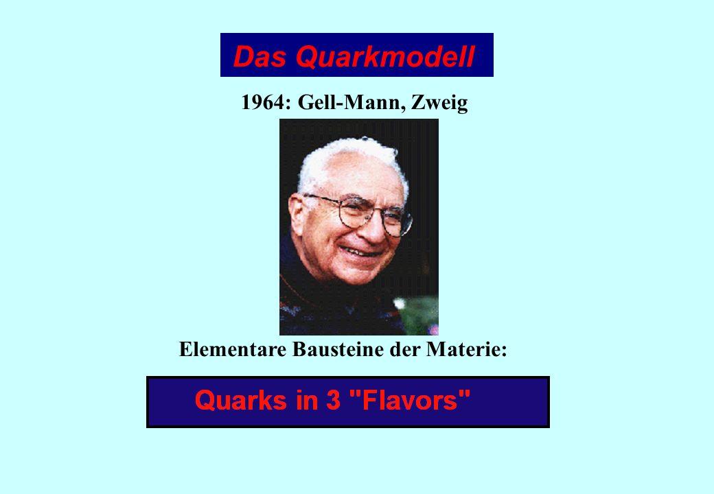 Das Quarkmodell Elementare Bausteine der Materie: 1964: Gell-Mann, Zweig