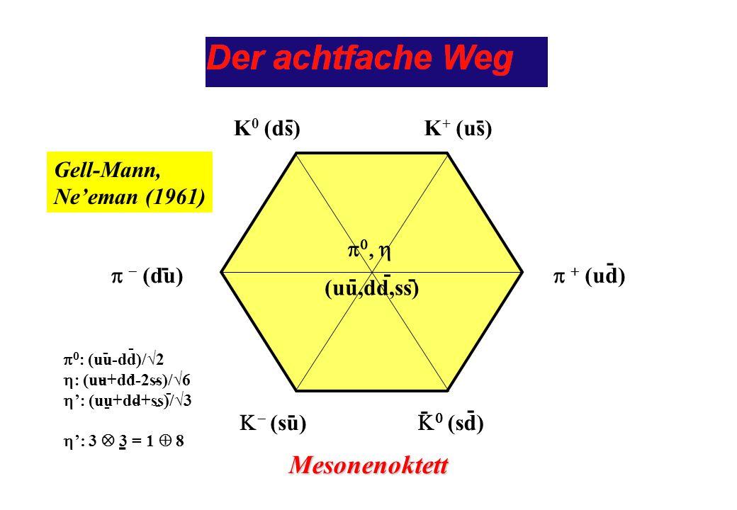 Mesonenoktett - - (uu-dd)/2 (uu+dd-2ss)/6 (uu+dd+ss)/3 : 3 3 = 1 8 - - - - - - - K 0 (ds)K + (us) (du) (ud) (uu,dd,ss) (su) (sd) - - - - - - - - - - - Gell-Mann, Neeman (1961)