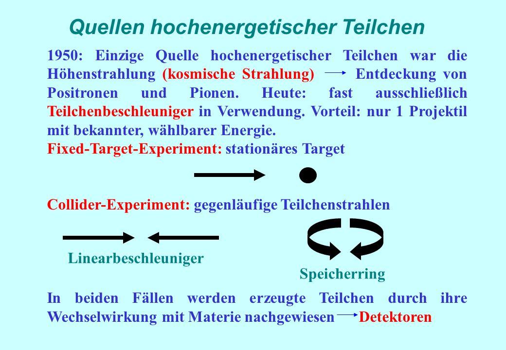 Quellen hochenergetischer Teilchen 1950: Einzige Quelle hochenergetischer Teilchen war die Höhenstrahlung (kosmische Strahlung) Entdeckung von Positronen und Pionen.