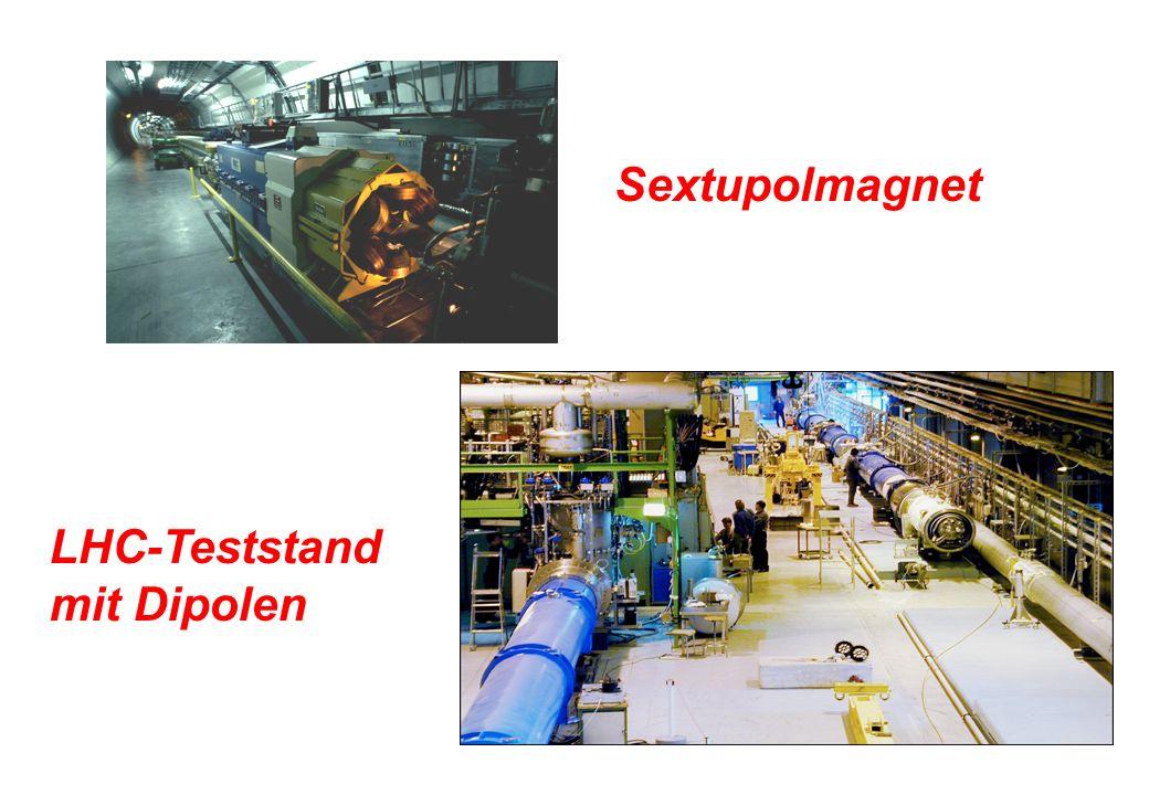 Sextupolmagnet LHC-Teststand mit Dipolen