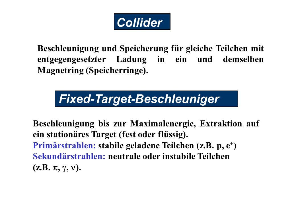 Collider Beschleunigung und Speicherung für gleiche Teilchen mit entgegengesetzter Ladung in ein und demselben Magnetring (Speicherringe).