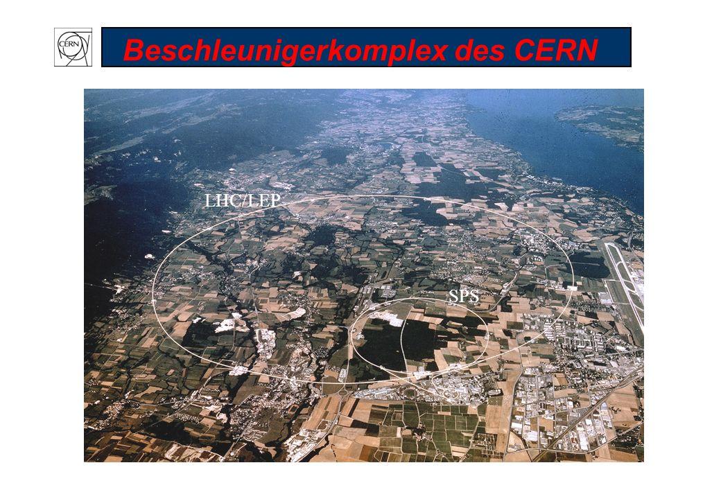 Beschleunigerkomplex des CERN LHC/LEP SPS
