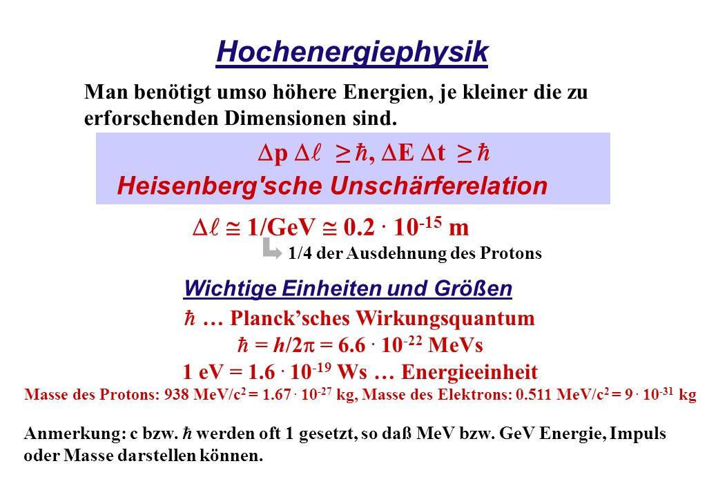 Hochenergiephysik Man benötigt umso höhere Energien, je kleiner die zu erforschenden Dimensionen sind.