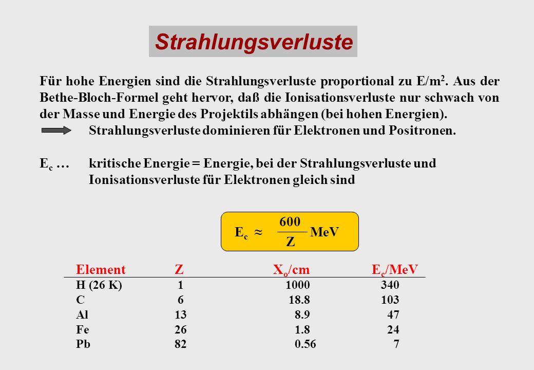 Strahlungsverluste Für hohe Energien sind die Strahlungsverluste proportional zu E/m 2.