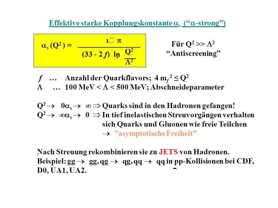 Effektive starke Kopplungskonstante s ( -strong) ________________ (33 - 2 f) ln s (Q 2 ) = Q2Q2 ___ 2 Für Q 2 >> 2 Antiscreening f …Anzahl der Quarkflavors; 4 m f 2 Q 2 …100 MeV < < 500 MeV; Abschneideparameter Q 2 0 s Quarks sind in den Hadronen gefangen.