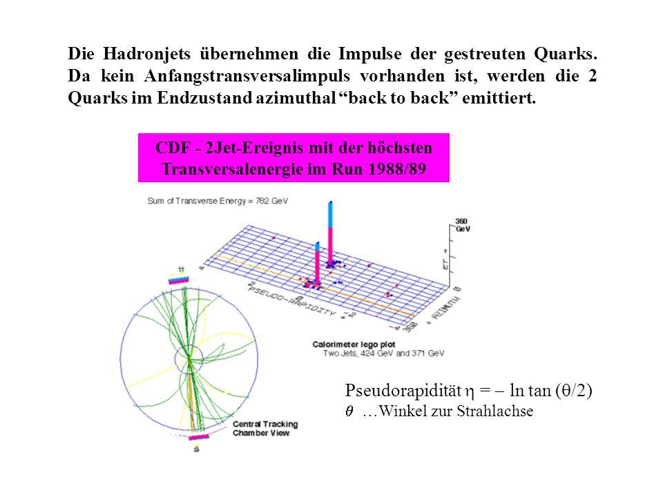 CDF - 2Jet-Ereignis mit der höchsten Transversalenergie im Run 1988/89 Die Hadronjets übernehmen die Impulse der gestreuten Quarks. Da kein Anfangstra