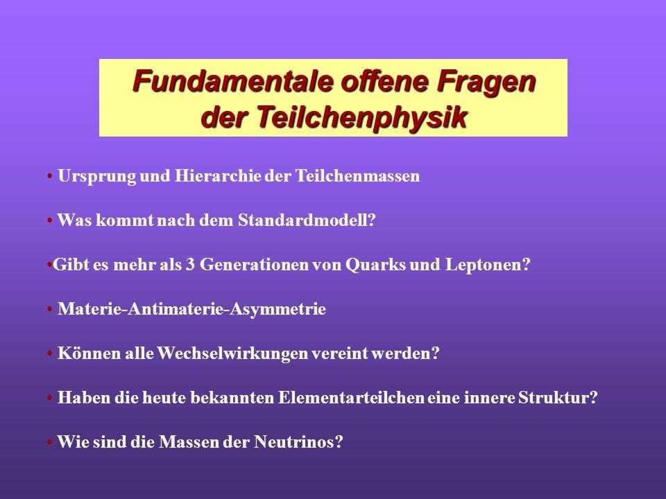 Fundamentale offene Fragen der Teilchenphysik Ursprung und Hierarchie der Teilchenmassen Was kommt nach dem Standardmodell? Gibt es mehr als 3 Generat
