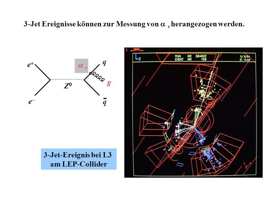 3-Jet Ereignisse können zur Messung von s herangezogen werden. q q - g s e e Z 3-Jet-Ereignis bei L3 am LEP-Collider