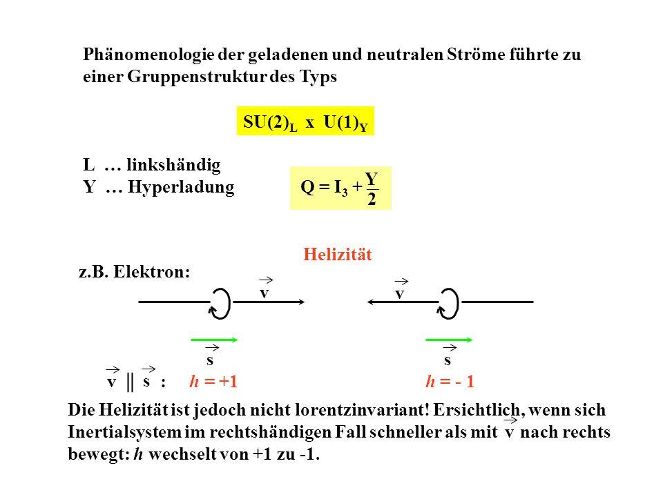 SU(2) L x U(1) Y Phänomenologie der geladenen und neutralen Ströme führte zu einer Gruppenstruktur des Typs L … linkshändig Y … Hyperladung Q = I 3 + __ Y 2 Helizität s v v s : h = +1h = - 1 v || s Die Helizität ist jedoch nicht lorentzinvariant.