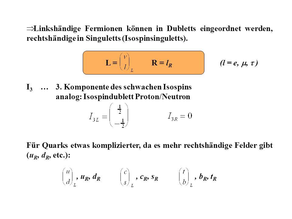 Linkshändige Fermionen können in Dubletts eingeordnet werden, rechtshändige in Singuletts (Isospinsinguletts). I 3 …3. Komponente des schwachen Isospi