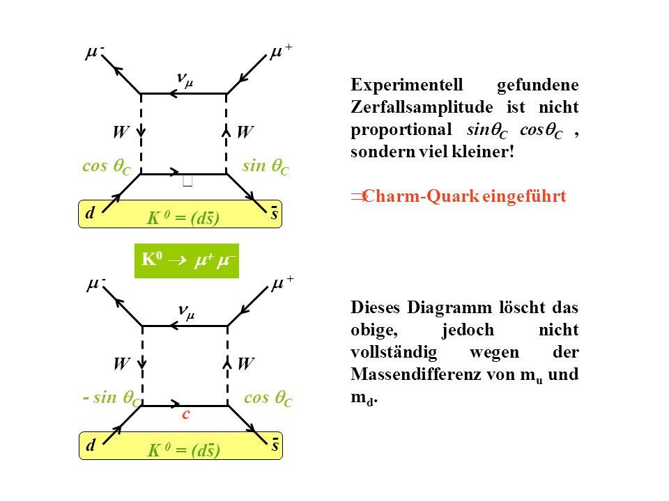 - d s + WW - cos C sin C K 0 = (ds) - K 0 - d c s + WW - - sin C cos C K 0 = (ds) - Experimentell gefundene Zerfallsamplitude ist nicht proportional s