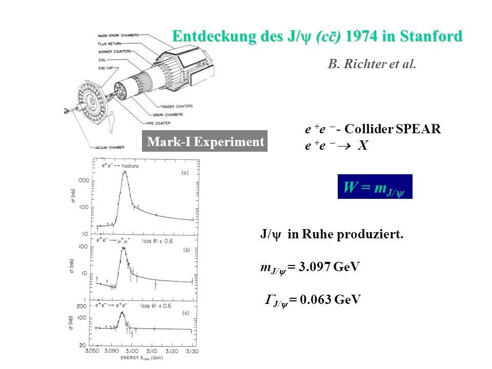 B. Richter et al. e + e - Collider SPEAR e + e X W = m J/ J/ in Ruhe produziert. m J/ = 3.097 GeV J/ = 0.063 GeV Entdeckung des J/ (cc) 1974 in Stanfo
