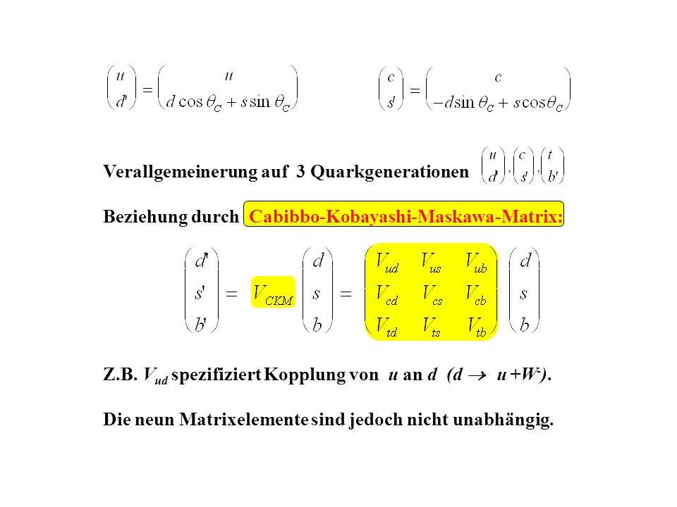 Verallgemeinerung auf 3 Quarkgenerationen Beziehung durch Cabibbo-Kobayashi-Maskawa-Matrix: Z.B. V ud spezifiziert Kopplung von u an d (d u +W - ). Di
