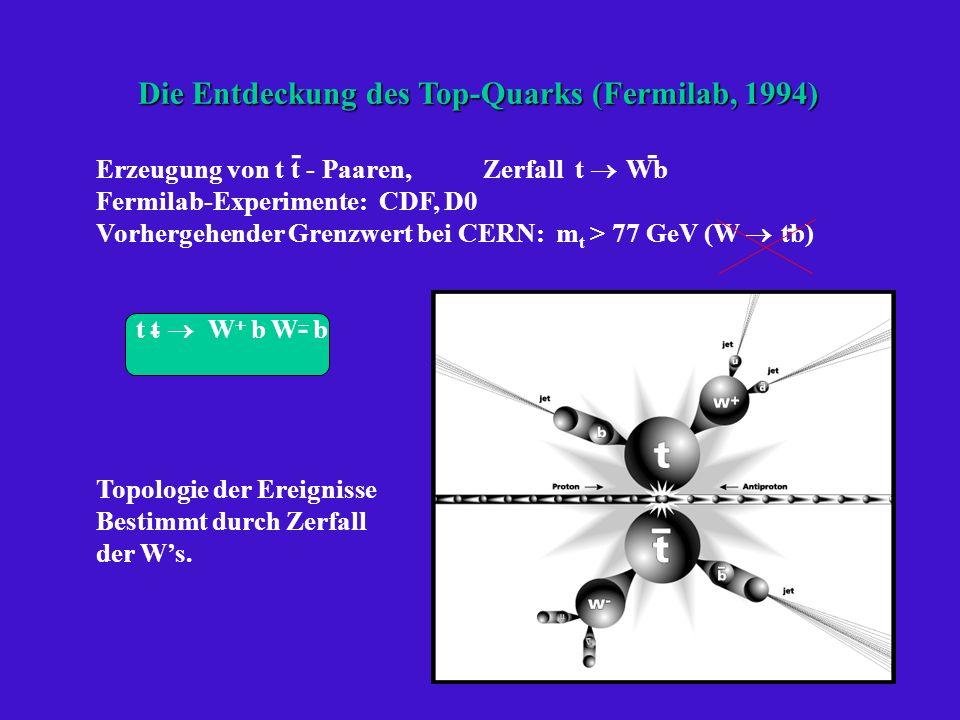 Die Entdeckung des Top-Quarks (Fermilab, 1994) Erzeugung von t t - Paaren, Zerfall t Wb Fermilab-Experimente: CDF, D0 Vorhergehender Grenzwert bei CER