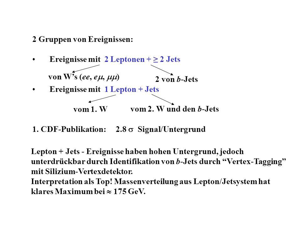 2 Gruppen von Ereignissen: Ereignisse mit 2 Leptonen + 2 Jets Ereignisse mit 1 Lepton + Jets 1.