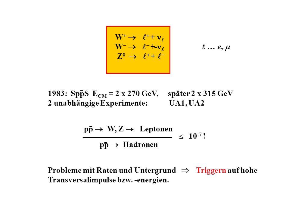 W + W + … e, Z + - 1983: SppS E CM = 2 x 270 GeV, später 2 x 315 GeV 2 unabhängige Experimente: UA1, UA2 Probleme mit Raten und Untergrund Triggern auf hohe Transversalimpulse bzw.