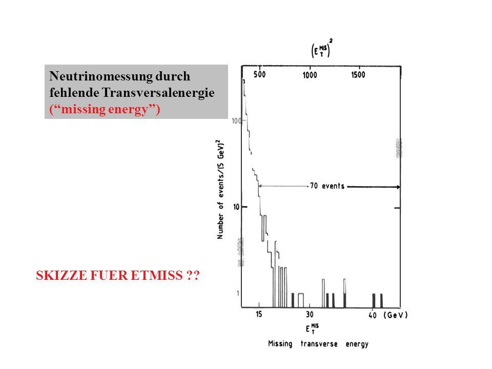 Neutrinomessung durch fehlende Transversalenergie (missing energy) SKIZZE FUER ETMISS ??