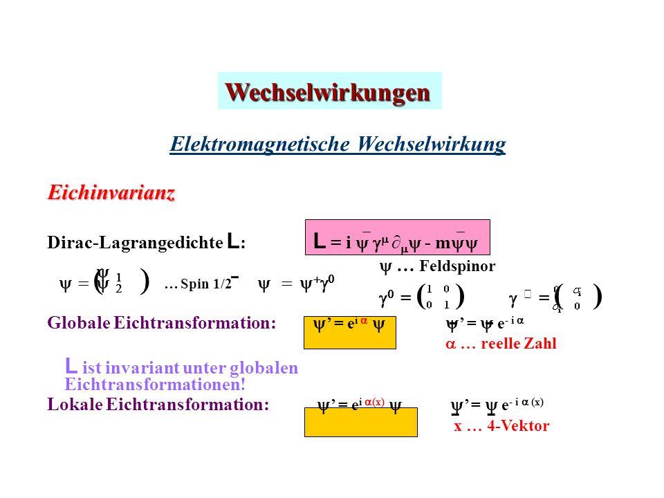 Elektromagnetische WechselwirkungEichinvarianz Dirac-Lagrangedichte L : L = i - m … Feldspinor = ( ) = ( ) Globale Eichtransformation: = e i = e - i …