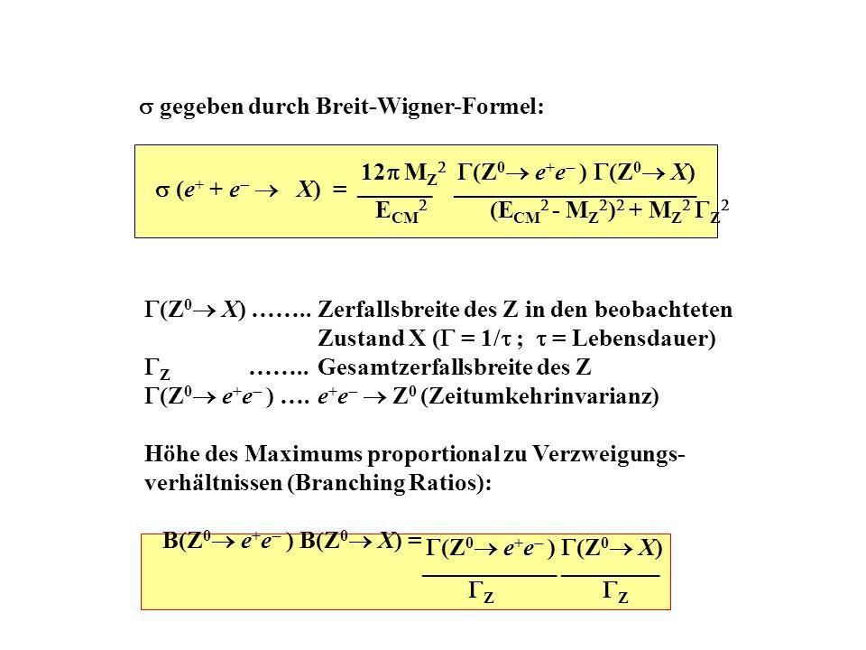 gegeben durch Breit-Wigner-Formel: (e + + e X) = 12 M Z (Z 0 e + e ) (Z 0 X) E CM (E CM - M Z ) + M Z Z ______ ____________________ (Z 0 X) ……..Zerfallsbreite des Z in den beobachteten Zustand X ( = 1/ ; = Lebensdauer) Z ……..Gesamtzerfallsbreite des Z (Z 0 e + e ) ….e + e Z 0 (Zeitumkehrinvarianz) Höhe des Maximums proportional zu Verzweigungs- verhältnissen (Branching Ratios): B(Z 0 e + e ) B(Z 0 X) = (Z 0 e + e ) (Z 0 X) ___________ ________ Z