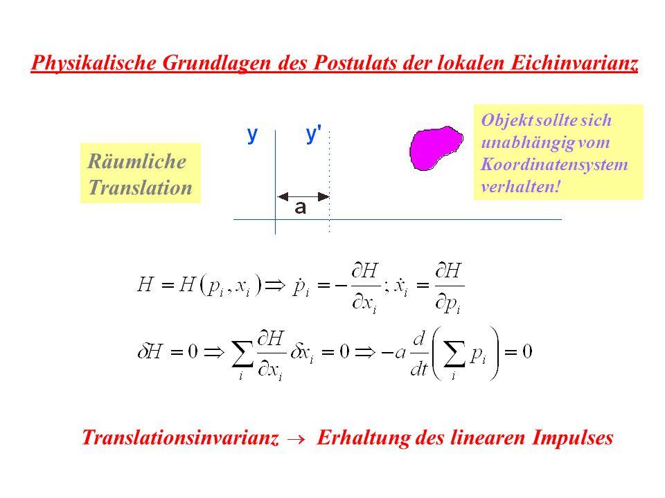 Translationsinvarianz Erhaltung des linearen Impulses Physikalische Grundlagen des Postulats der lokalen Eichinvarianz Räumliche Translation Objekt sollte sich unabhängig vom Koordinatensystem verhalten!