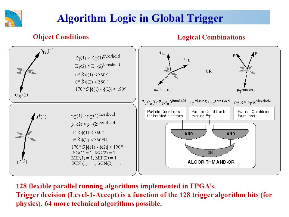 Algorithm Logic in Global Trigger Logical Combinations Object Conditions 128 flexible parallel running algorithms implemented in FPGAs.