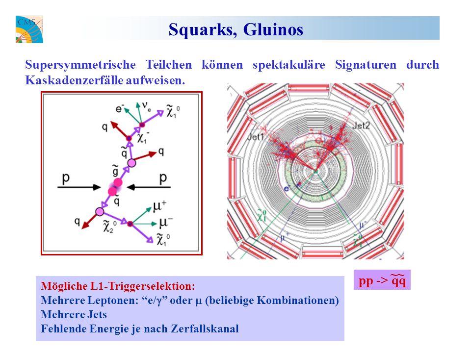Squarks, Gluinos Supersymmetrische Teilchen können spektakuläre Signaturen durch Kaskadenzerfälle aufweisen.
