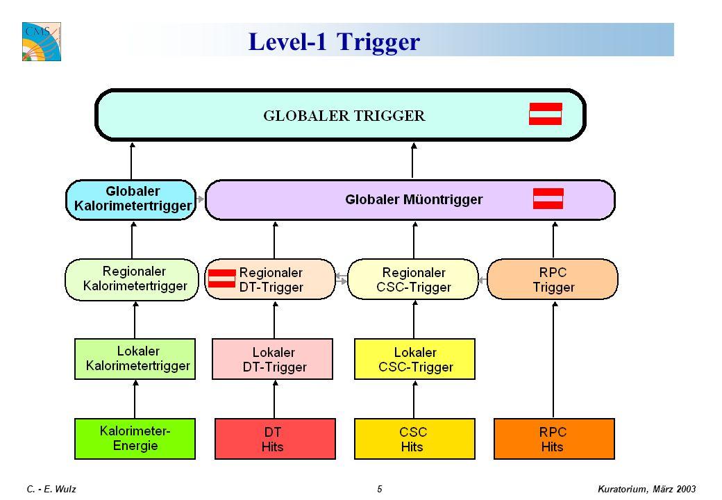 Kuratorium, März 2003 C. - E. Wulz5 Level-1 Trigger