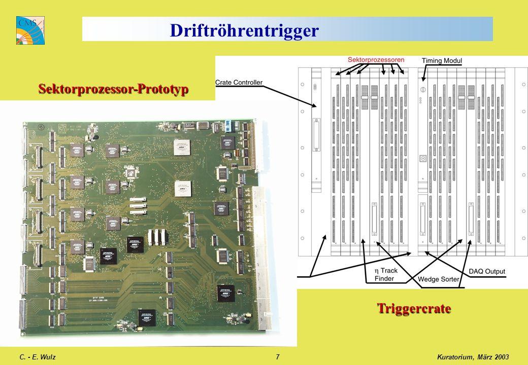 Kuratorium, März 2003 C. - E. Wulz7 Driftröhrentrigger Sektorprozessor-Prototyp Triggercrate