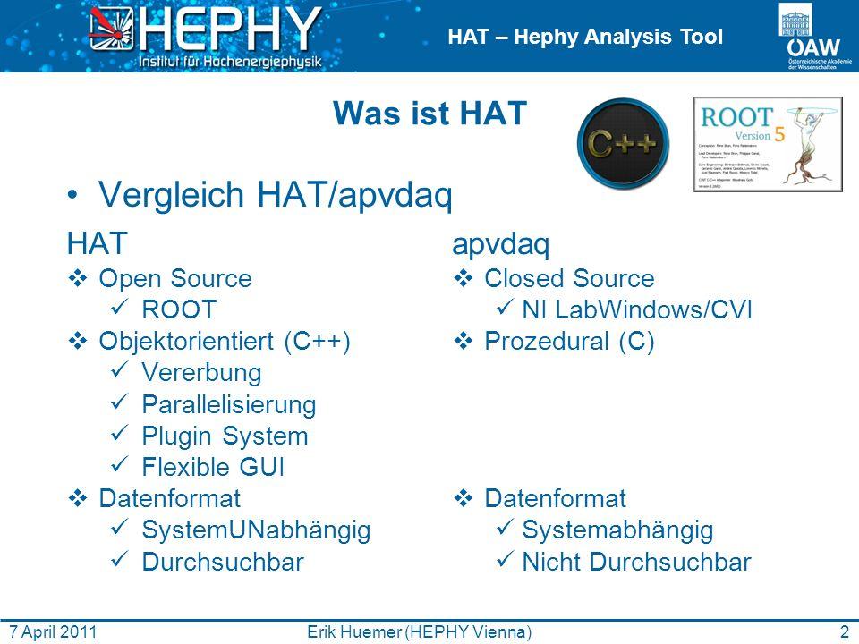 HAT – Hephy Analysis Tool 2Erik Huemer (HEPHY Vienna)7 April 2011 Was ist HAT apvdaq Closed Source NI LabWindows/CVI Prozedural (C) Datenformat Systemabhängig Nicht Durchsuchbar Vergleich HAT/apvdaq HAT Open Source ROOT Objektorientiert (C++) Vererbung Parallelisierung Plugin System Flexible GUI Datenformat SystemUNabhängig Durchsuchbar
