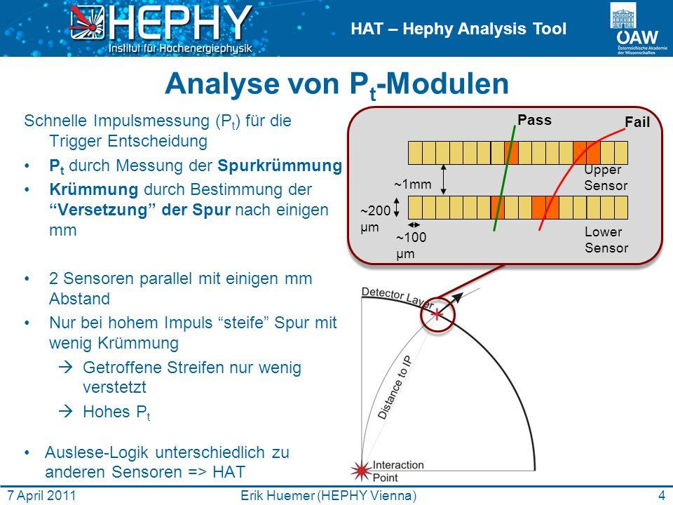 HAT – Hephy Analysis Tool Schnelle Impulsmessung (P t ) für die Trigger Entscheidung P t durch Messung der Spurkrümmung Krümmung durch Bestimmung der Versetzung der Spur nach einigen mm 2 Sensoren parallel mit einigen mm Abstand Nur bei hohem Impuls steife Spur mit wenig Krümmung Getroffene Streifen nur wenig verstetzt Hohes P t Auslese-Logik unterschiedlich zu anderen Sensoren => HAT Analyse von P t -Modulen 4Erik Huemer (HEPHY Vienna)7 April 2011 ~200 μm Upper Sensor Lower Sensor Pass Fail ~100 μm ~1mm