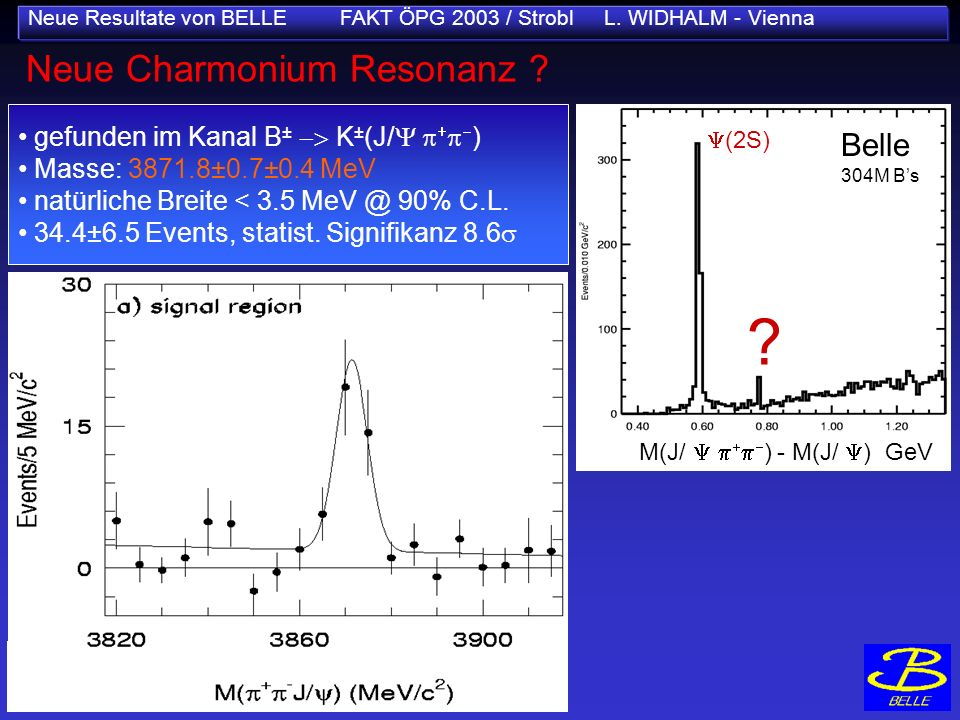 Neue Resultate von BELLE FAKT ÖPG 2003 / Strobl L. WIDHALM - Vienna Neue Charmonium Resonanz ? gefunden im Kanal B ± K ± (J/ ) Masse: 3871.8±0.7±0.4 M