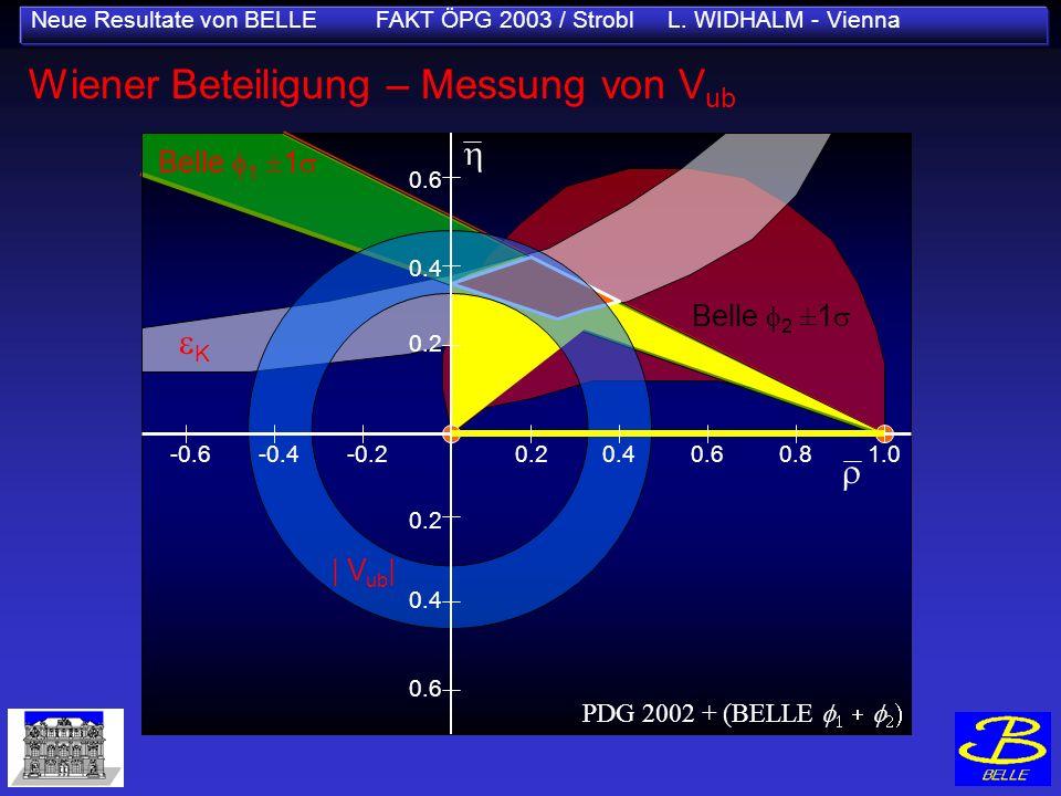 Neue Resultate von BELLE FAKT ÖPG 2003 / Strobl L. WIDHALM - Vienna PDG 2002 + (BELLE Belle 2 ±1 Belle 1 ±1 K 0.2-0.20.40.60.81.0-0.4-0.6 0.2 0.6 0.4