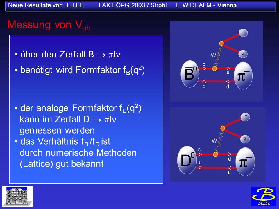 Neue Resultate von BELLE FAKT ÖPG 2003 / Strobl L. WIDHALM - Vienna Messung von V ub über den Zerfall B l benötigt wird Formfaktor f B (q 2 ) der anal