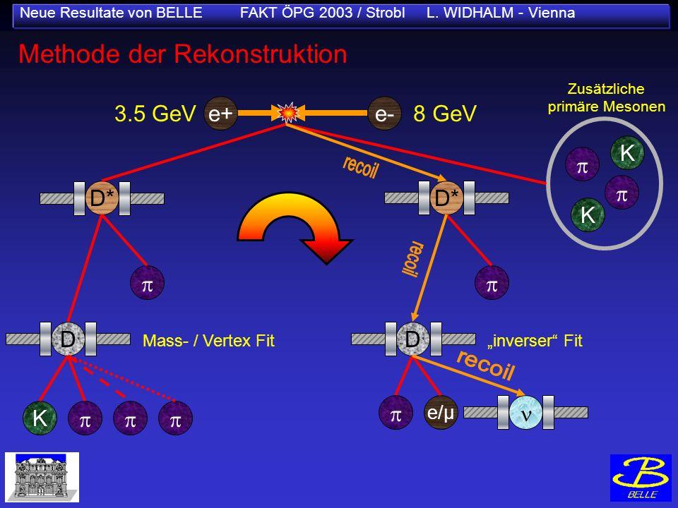 Neue Resultate von BELLE FAKT ÖPG 2003 / Strobl L. WIDHALM - Vienna K D D* Mass- / Vertex Fit e+e- 3.5 GeV8 GeV K K D* D e/µ Methode der Rekonstruktio