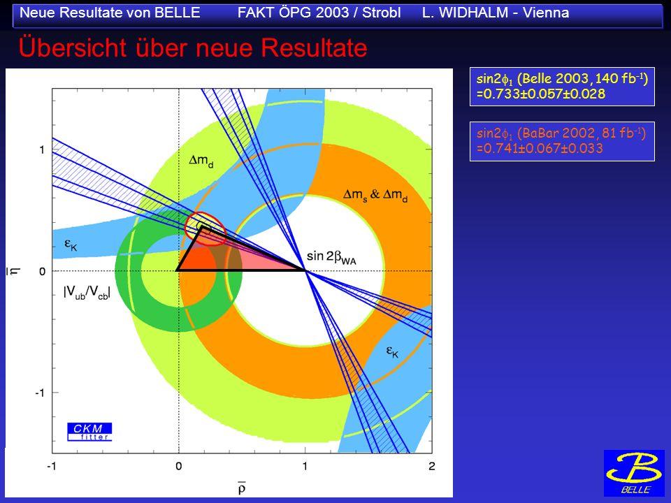 Neue Resultate von BELLE FAKT ÖPG 2003 / Strobl L. WIDHALM - Vienna Übersicht über neue Resultate sin2 1 (Belle 2003, 140 fb -1 ) =0.733±0.057±0.028 s