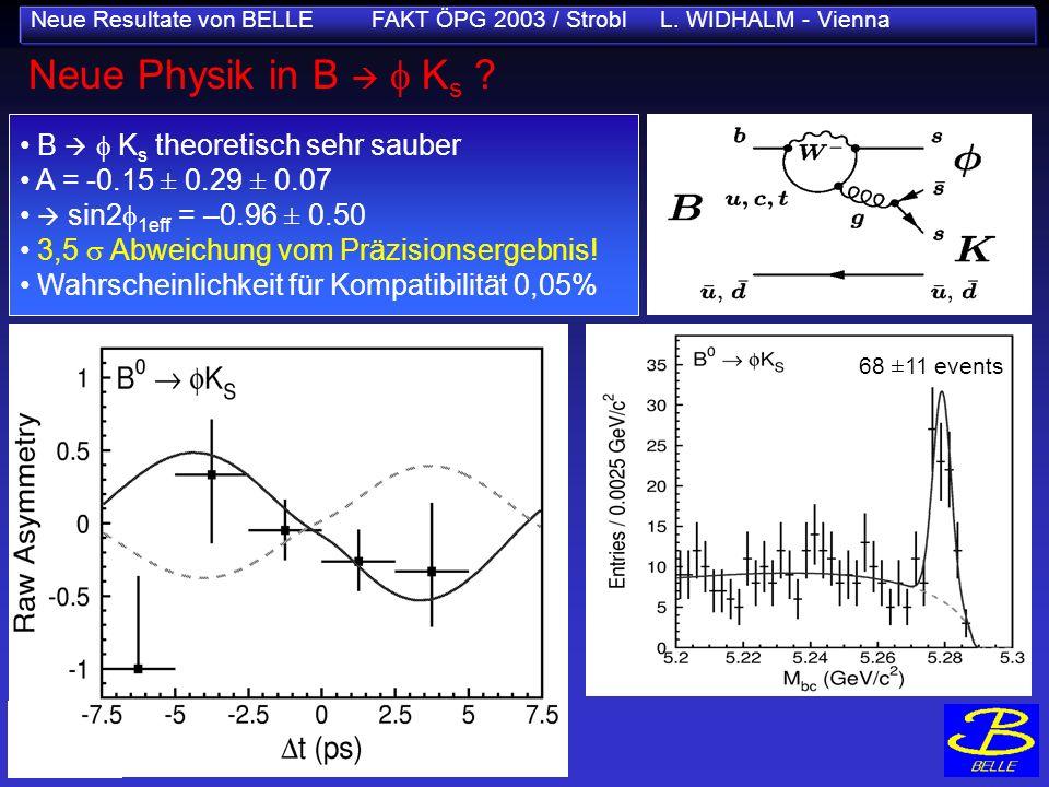 Neue Resultate von BELLE FAKT ÖPG 2003 / Strobl L. WIDHALM - Vienna Neue Physik in B K s ? B K s theoretisch sehr sauber A = -0.15 ± 0.29 ± 0.07 sin2