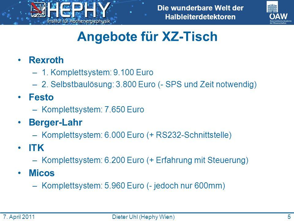 Die wunderbare Welt der Halbleiterdetektoren Angebote für XZ-Tisch Rexroth –1.