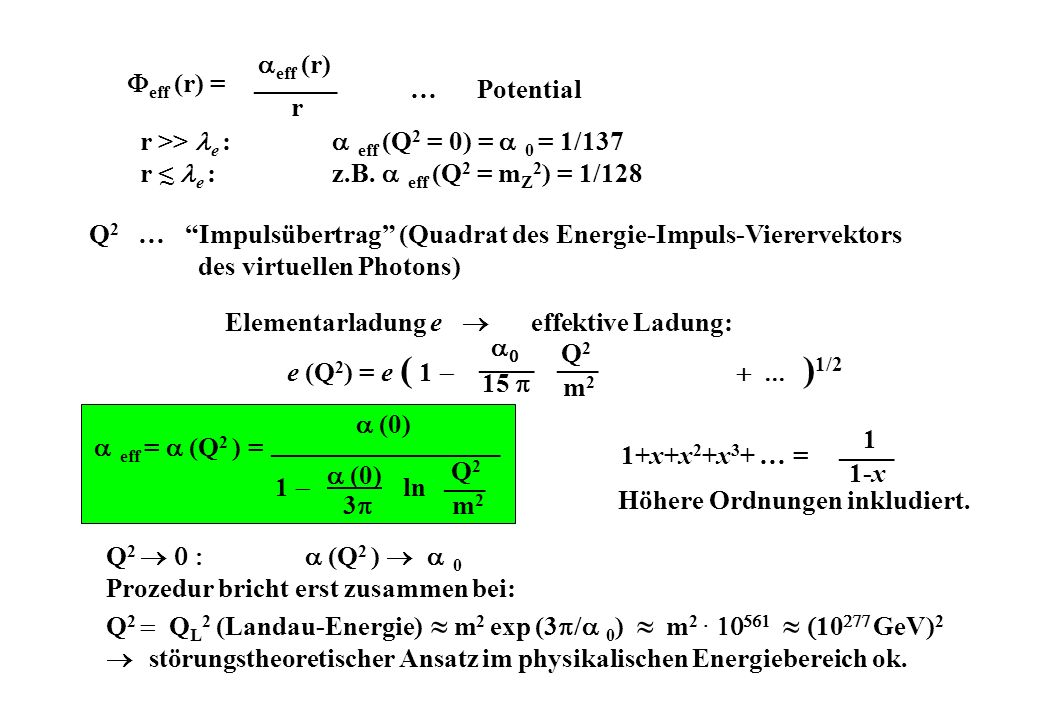 eff (r) = eff (r) ______ r … Potential r >> e : eff (Q 2 = 0) = 0 = 1/137 r < e : z.B. eff (Q 2 = m Z 2 ) = 1/128 ~ Q 2 …Impulsübertrag (Quadrat des E