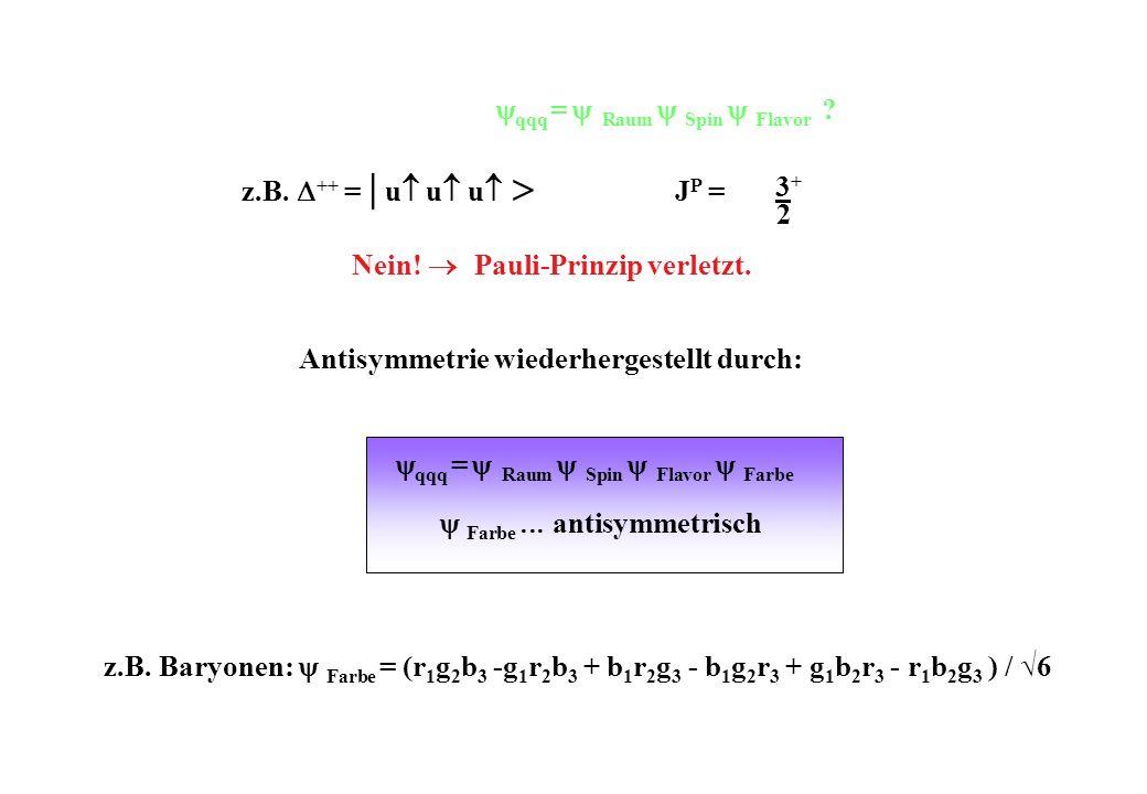 qqq = Raum Spin Flavor ? z.B. ++ = | u u u J P = Nein! Pauli-Prinzip verletzt. Antisymmetrie wiederhergestellt durch: qqq = Raum Spin Flavor Farbe Far