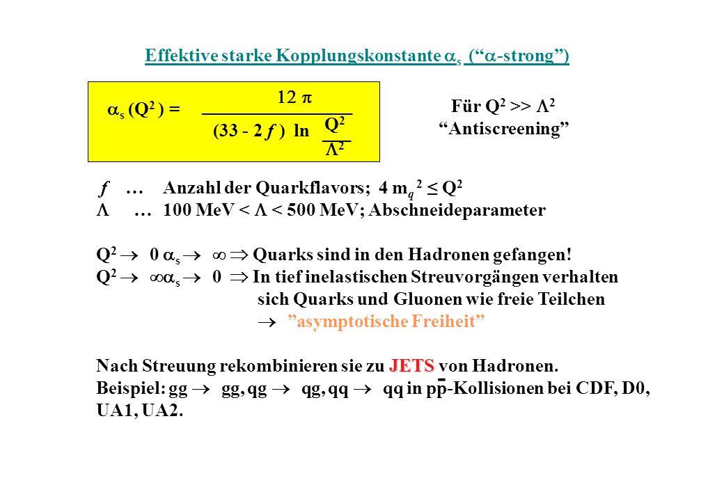 Effektive starke Kopplungskonstante s ( -strong) ________________ (33 - 2 f ) ln s (Q 2 ) = Q2Q2 ___ 2 Für Q 2 >> 2 Antiscreening f …Anzahl der Quarkflavors; 4 m q 2 Q 2 …100 MeV < < 500 MeV; Abschneideparameter Q 2 0 s Quarks sind in den Hadronen gefangen.