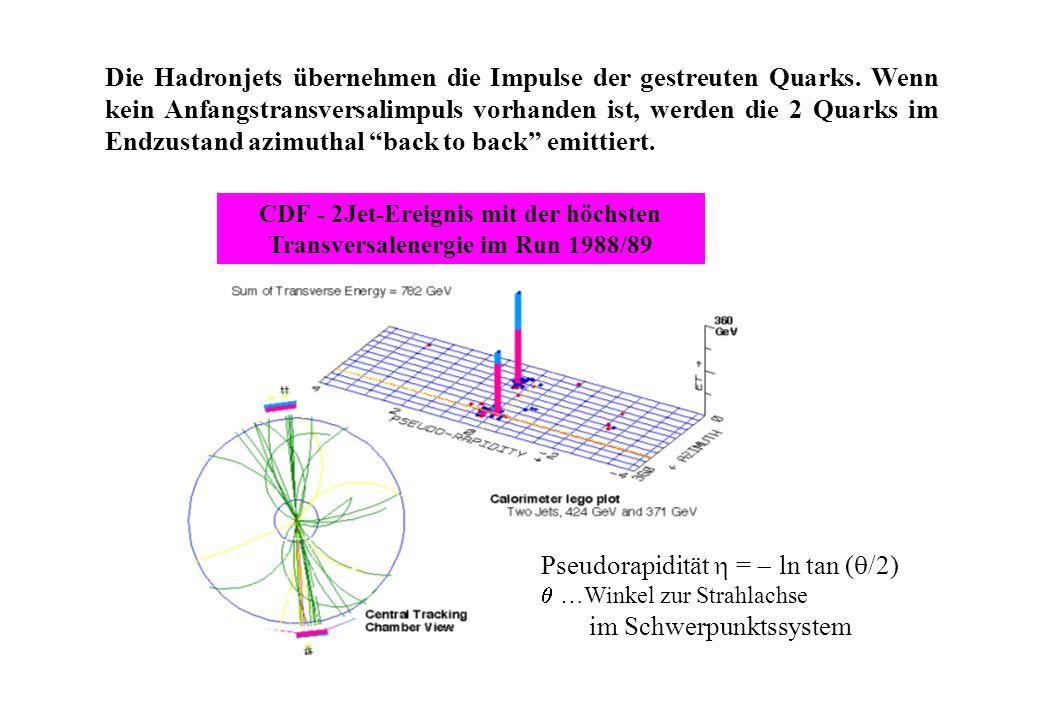 CDF - 2Jet-Ereignis mit der höchsten Transversalenergie im Run 1988/89 Die Hadronjets übernehmen die Impulse der gestreuten Quarks. Wenn kein Anfangst