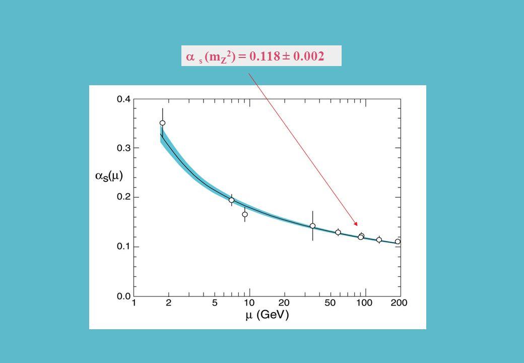 s (m Z 2 ) = 0.118 ± 0.002