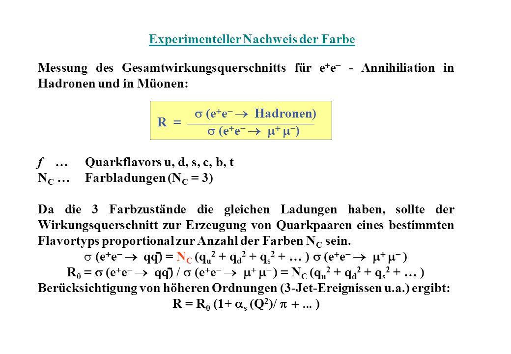 Experimenteller Nachweis der Farbe R = _____________________________ (e e Hadronen) (e e ) Messung des Gesamtwirkungsquerschnitts für e e - Annihiliat
