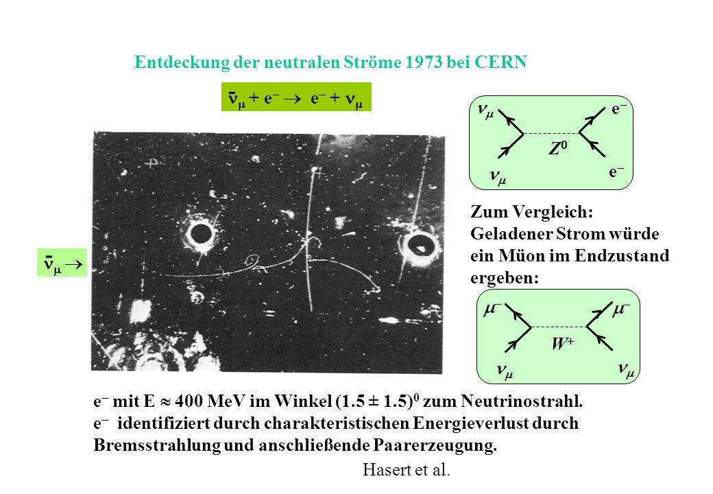 Entdeckung der neutralen Ströme 1973 bei CERN -- e mit E 400 MeV im Winkel (1.5 ± 1.5) 0 zum Neutrinostrahl. e identifiziert durch charakteristischen