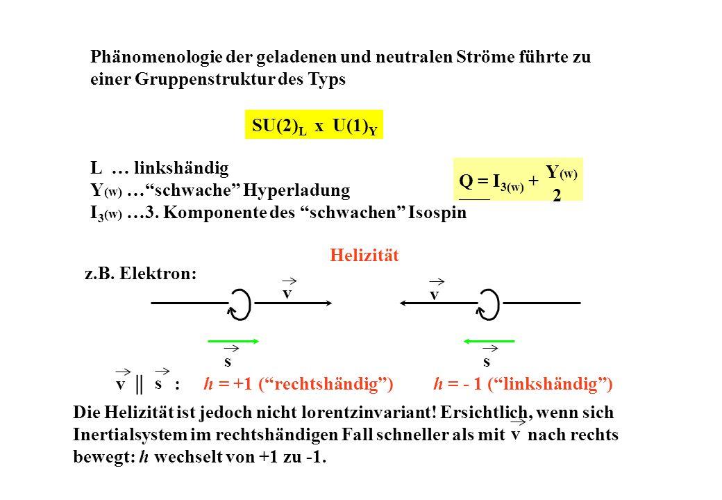 Die Helizität ist jedoch nicht lorentzinvariant! Ersichtlich, wenn sich Inertialsystem im rechtshändigen Fall schneller als mit nach rechts bewegt: h